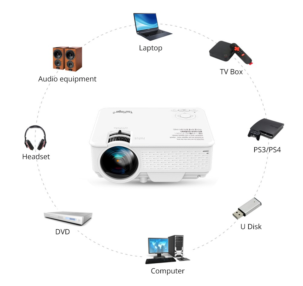 projector m4a wifi
